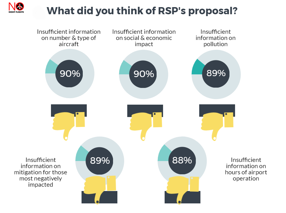 RSPProposals2